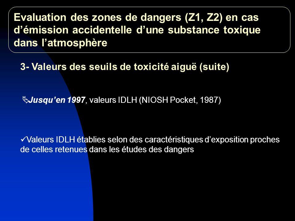 3- Valeurs des seuils de toxicité aiguë (suite) Evaluation des zones de dangers (Z1, Z2) en cas démission accidentelle dune substance toxique dans latmosphère Actuellement, valeurs issues du document « Courbes de toxicité aiguë par inhalation » du Ministère de lEnvironnement (1998) 26 substances (NH 3, Cl 2, HF,...) Valeurs SEL/SEI tirées de publications ou détudes émanant dorganismes publics et privés Seuil des Effets Létaux (SEL) Seuil des Effets Irréversibles (SEI)