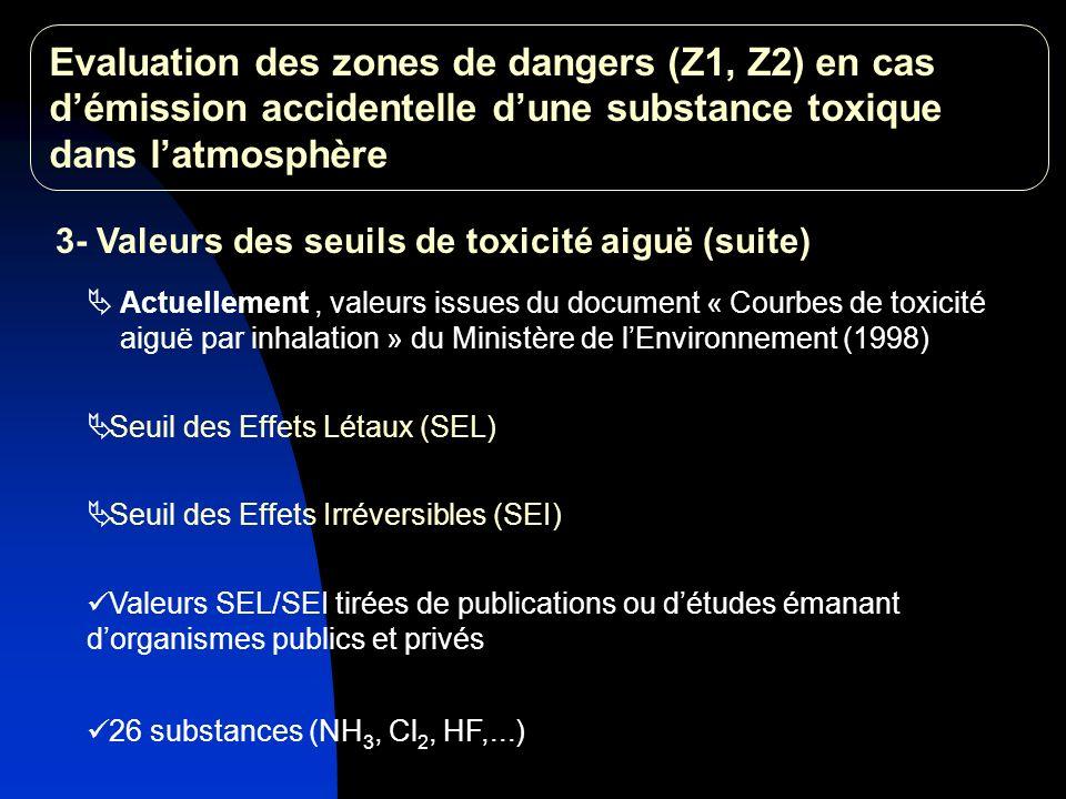 Définition des SEL et SEI Actée le 4 juin 1998 entre les représentants de lindustrie chimique, du ministère de lenvironnement et lINERIS 3- Valeurs des seuils de toxicité aiguë (suite) Evaluation des zones de dangers (Z1, Z2) en cas démission accidentelle dune substance toxique dans latmosphère « Seuil des effets létaux » (SEL) : concentration maximale de polluant dans l air,pour un temps d exposition donné, en dessous de laquelle on n observe pas de décès chez la plupart des individus « Seuil des effets irréversibles » (SEI) : concentration maximale de polluant dans l air,pour un temps d exposition donné, en dessous de laquelle on n observe pas d effets irréversibles chez la plupart des individus