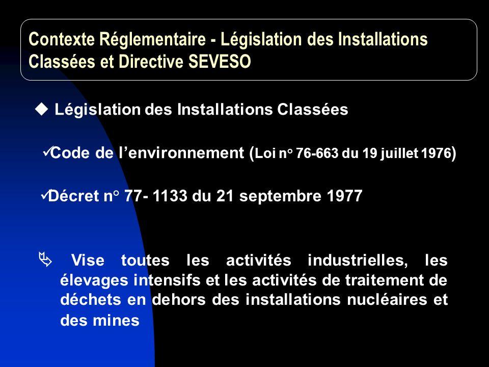 Vise toutes les activités industrielles, les élevages intensifs et les activités de traitement de déchets en dehors des installations nucléaires et des mines Contexte Réglementaire - Législation des Installations Classées et Directive SEVESO Législation des Installations Classées Code de lenvironnement ( Loi n° 76-663 du 19 juillet 1976 ) Décret n° 77- 1133 du 21 septembre 1977