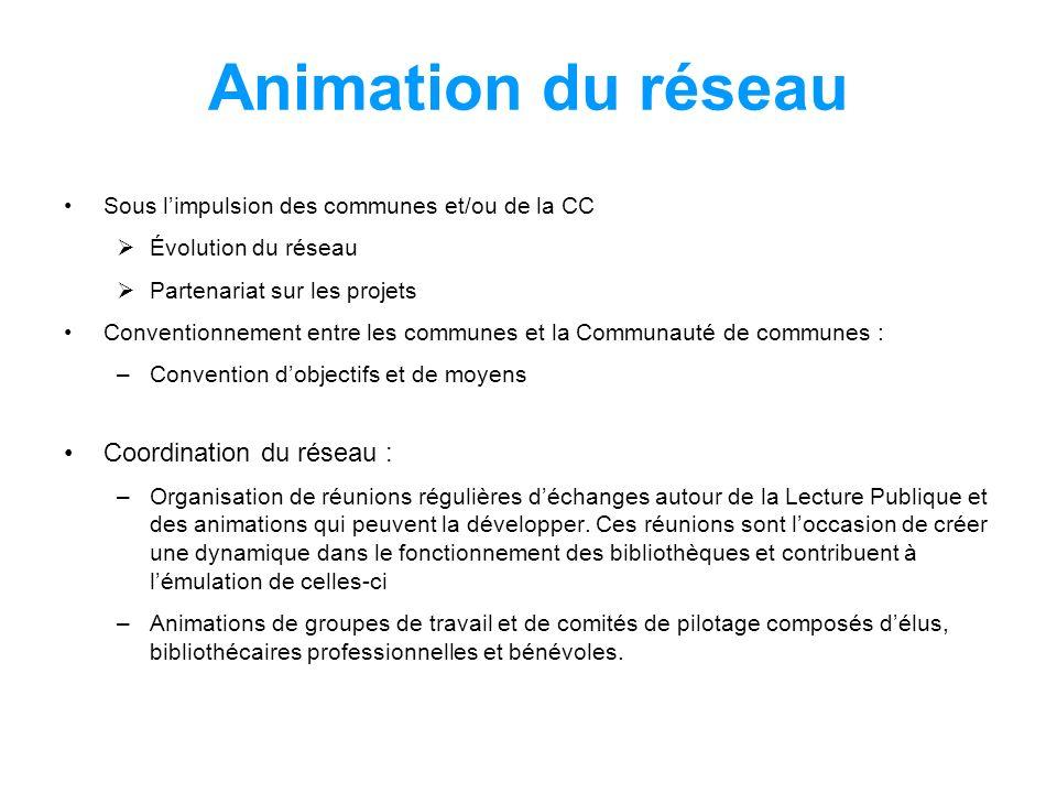 Animation du réseau Sous limpulsion des communes et/ou de la CC Évolution du réseau Partenariat sur les projets Conventionnement entre les communes et