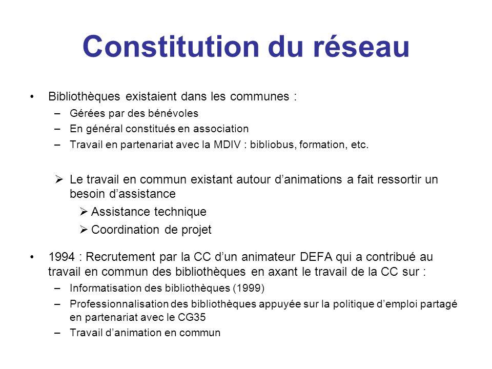 Constitution du réseau Bibliothèques existaient dans les communes : –Gérées par des bénévoles –En général constitués en association –Travail en parten