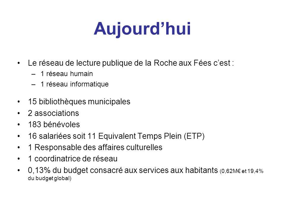 Aujourdhui Le réseau de lecture publique de la Roche aux Fées cest : –1 réseau humain –1 réseau informatique 15 bibliothèques municipales 2 associatio