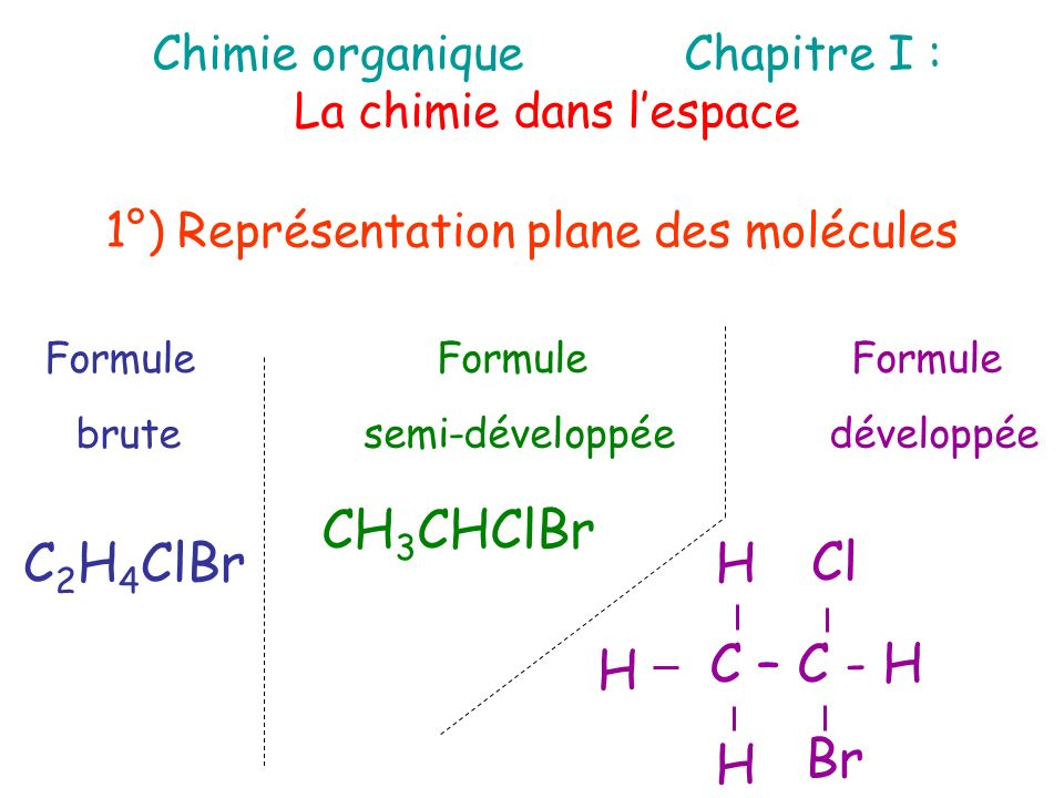 Chimie organiqueChapitre I : La chimie dans lespace 1°) Représentation plane des molécules Formule brute Formule développée Formule semi-développée C