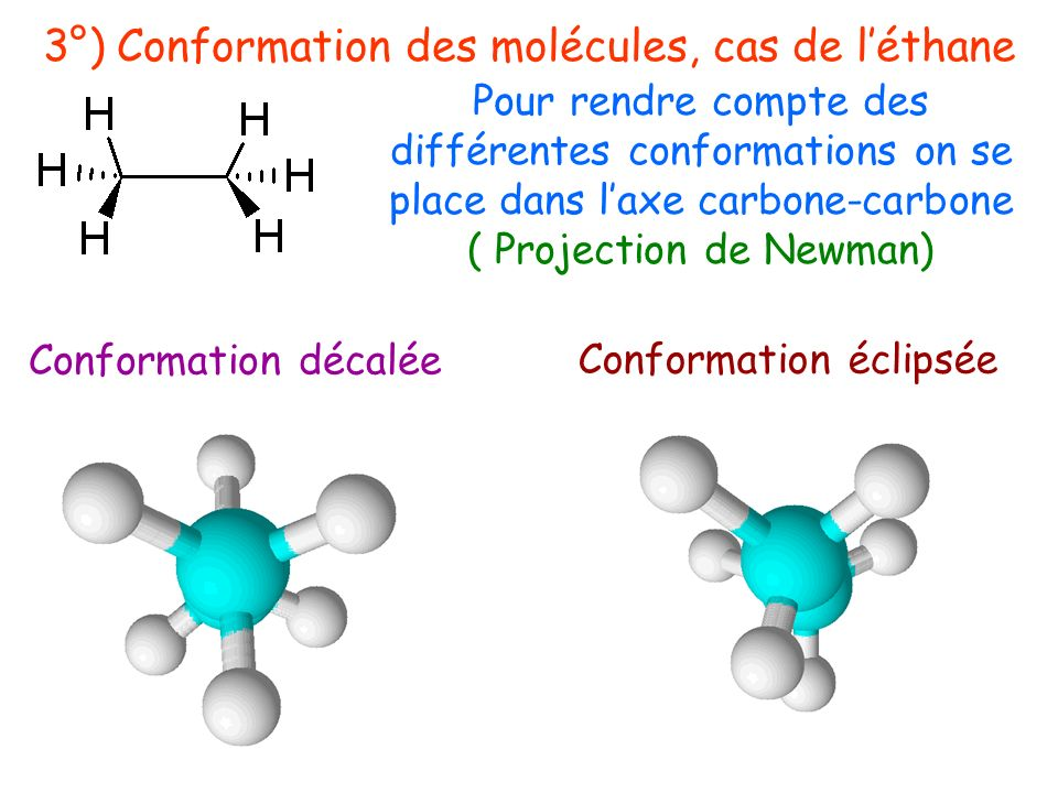 3°) Conformation des molécules, cas de léthane Pour rendre compte des différentes conformations on se place dans laxe carbone-carbone ( Projection de
