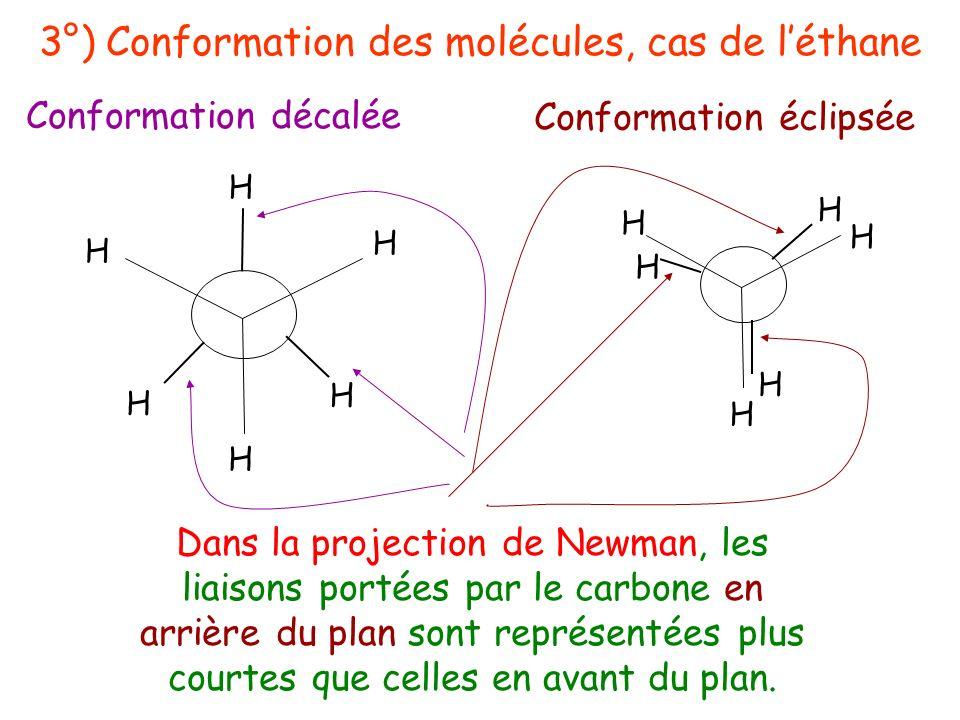 H H H H H H H H H H H H Conformation décalée Conformation éclipsée Dans la projection de Newman, les liaisons portées par le carbone en arrière du pla