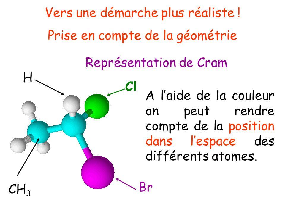 Vers une démarche plus réaliste ! Prise en compte de la géométrie Représentation de Cram Cl Br CH 3 H A laide de la couleur on peut rendre compte de l