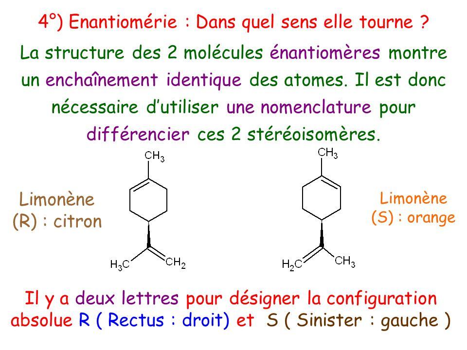 Limonène (S) : orange Limonène (R) : citron La structure des 2 molécules énantiomères montre un enchaînement identique des atomes. Il est donc nécessa