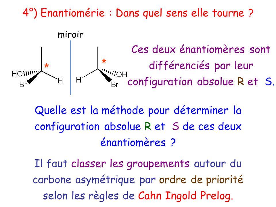 Quelle est la méthode pour déterminer la configuration absolue R et S de ces deux énantiomères ? * * Ces deux énantiomères sont différenciés par leur