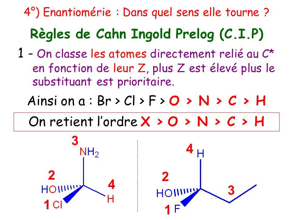 Règles de Cahn Ingold Prelog (C.I.P) 1 - On classe les atomes directement relié au C* en fonction de leur Z, plus Z est élevé plus le substituant est