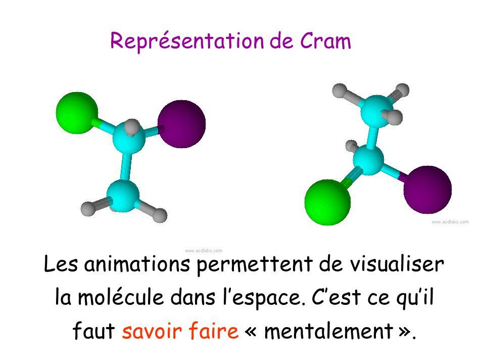 Représentation de Cram Les animations permettent de visualiser la molécule dans lespace. Cest ce quil faut savoir faire « mentalement ».
