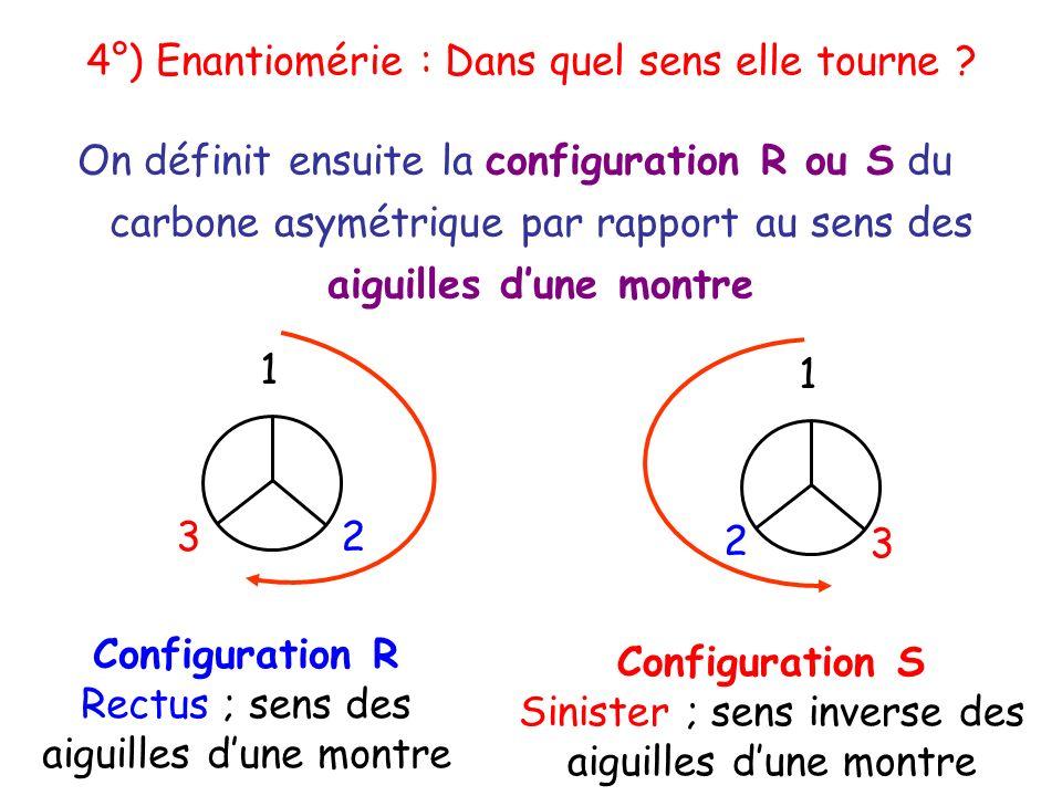 Configuration R Rectus ; sens des aiguilles dune montre Configuration S Sinister ; sens inverse des aiguilles dune montre On définit ensuite la config