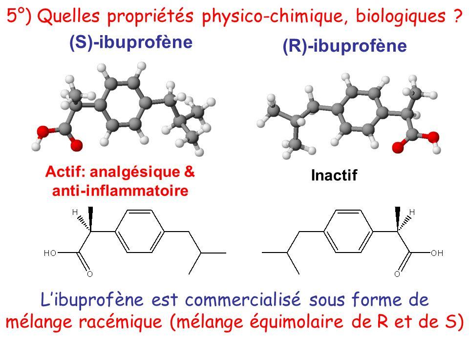 Inactif (R)-ibuprofène Actif: analgésique & anti-inflammatoire (S)-ibuprofène Libuprofène est commercialisé sous forme de mélange racémique (mélange é
