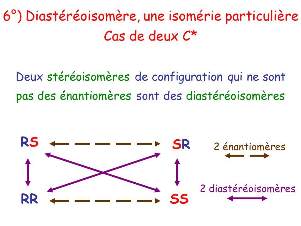 6°) Diastéréoisomère, une isomérie particulière Cas de deux C* Deux stéréoisomères de configuration qui ne sont pas des énantiomères sont des diastéré