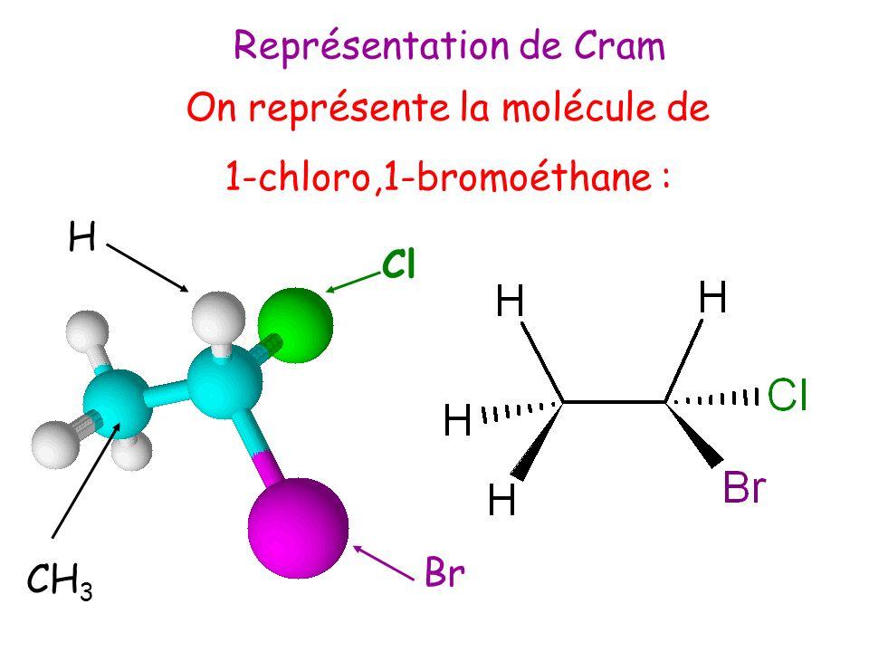 120° Dans la représentation de Cram on place les 2 liaisons dans le plan puis celles en dehors du plan, il existe plusieurs représentations, certaines ne sont pas valables