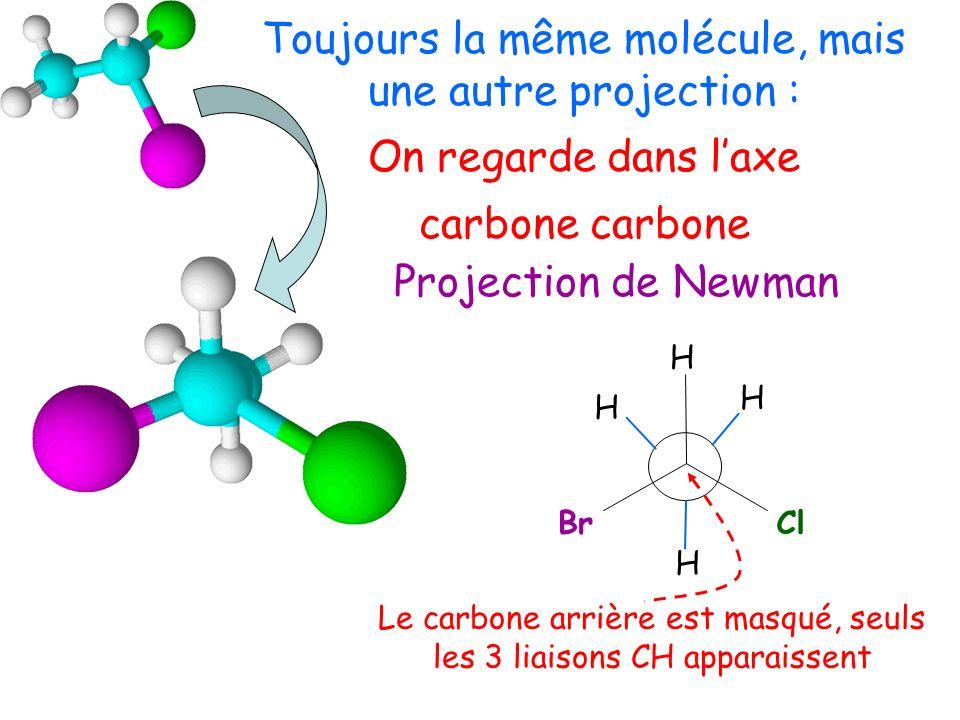 H H H H BrCl Le carbone arrière est masqué, seuls les 3 liaisons CH apparaissent Toujours la même molécule, mais une autre projection : On regarde dan