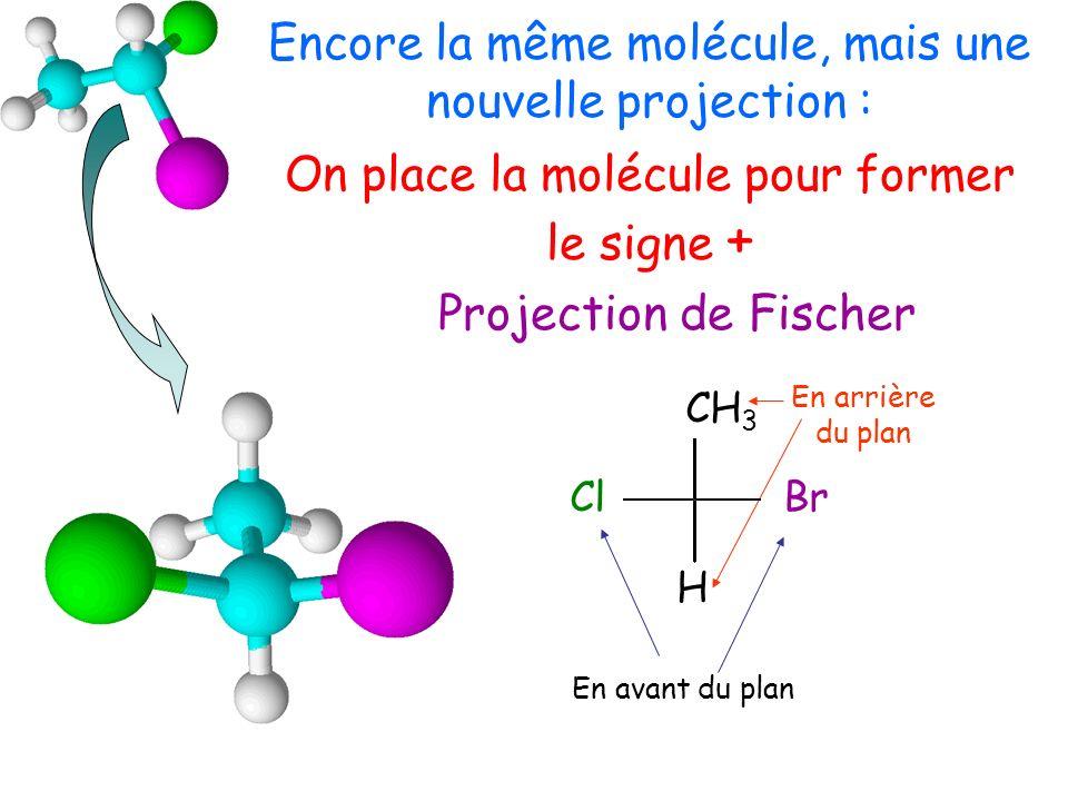 Encore la même molécule, mais une nouvelle projection : On place la molécule pour former le signe + Projection de Fischer En arrière du plan H BrCl CH