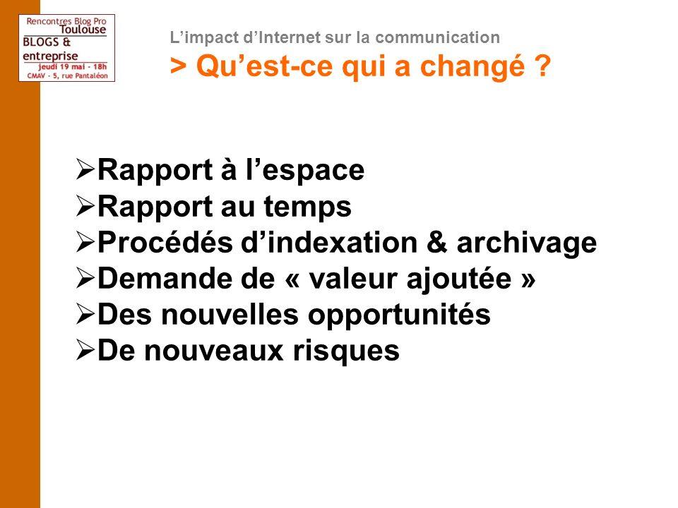 Limpact dInternet sur la communication > Quest-ce qui a changé .