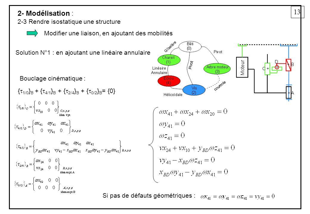 13 2- Modélisation : 2-3 Rendre isostatique une structure Modifier une liaison, en ajoutant des mobilités Solution N°1 : en ajoutant une linéaire annulaire { 1/0 } B + { 4/1 } B + { 2/4 } B + { 0/2 } B = {0} Bouclage cinématique : Si pas de défauts géométriques :