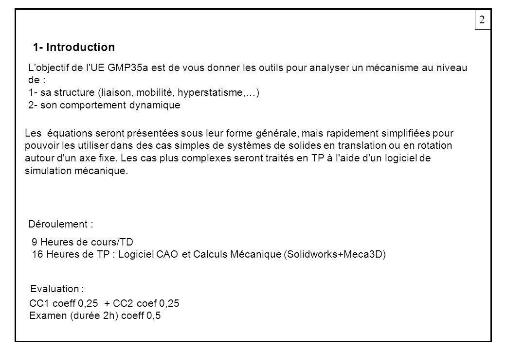 2 1- Introduction L objectif de l UE GMP35a est de vous donner les outils pour analyser un mécanisme au niveau de : 1- sa structure (liaison, mobilité, hyperstatisme,…) 2- son comportement dynamique 9 Heures de cours/TD 16 Heures de TP : Logiciel CAO et Calculs Mécanique (Solidworks+Meca3D) Déroulement : CC1 coeff 0,25 + CC2 coef 0,25 Examen (durée 2h) coeff 0,5 Evaluation : Les équations seront présentées sous leur forme générale, mais rapidement simplifiées pour pouvoir les utiliser dans des cas simples de systèmes de solides en translation ou en rotation autour d un axe fixe.