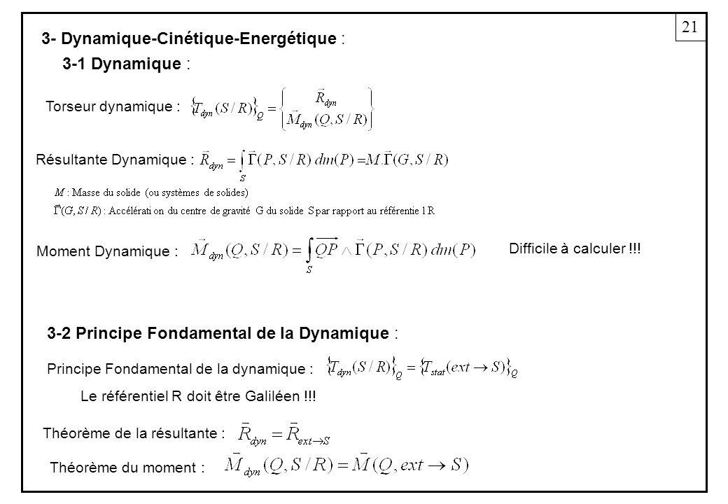 3- Dynamique-Cinétique-Energétique : Torseur dynamique : Résultante Dynamique : Moment Dynamique : Difficile à calculer !!! Principe Fondamental de la