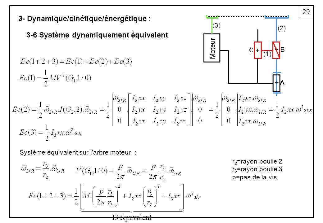 3- Dynamique/cinétique/énergétique : Système équivalent sur l arbre moteur : 29 3-6 Système dynamiquement équivalent + A + B + A C + (2) (1) (3) r 2 =rayon poulie 2 r 3 =rayon poulie 3 p=pas de la vis