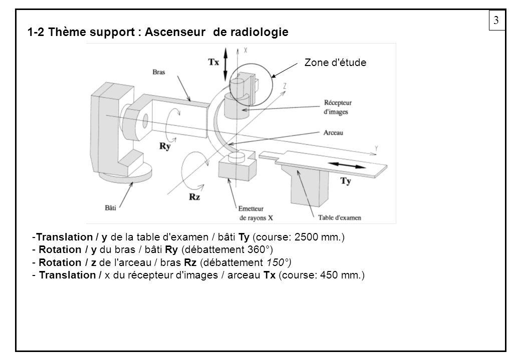3 1-2 Thème support : Ascenseur de radiologie -Translation / y de la table d examen / bâti Ty (course: 2500 mm.) - Rotation / y du bras / bâti Ry (débattement 360°) - Rotation / z de l arceau / bras Rz (débattement 150°) - Translation / x du récepteur d images / arceau Tx (course: 450 mm.) Zone d étude