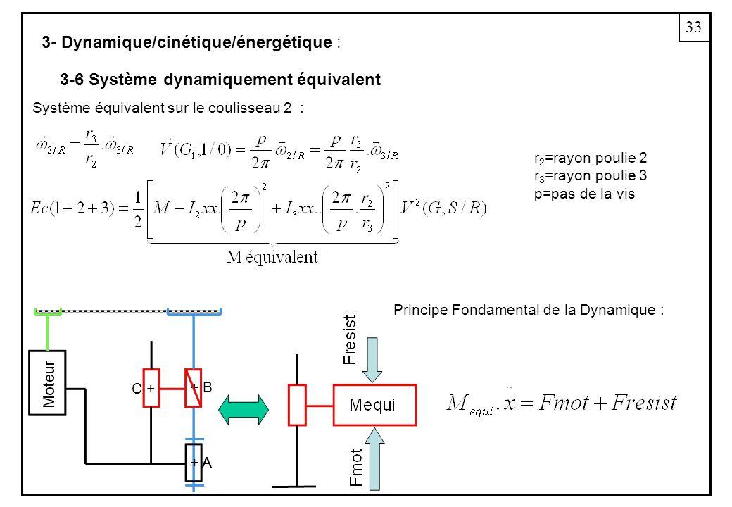 3- Dynamique/cinétique/énergétique : Système équivalent sur le coulisseau 2 : 33 3-6 Système dynamiquement équivalent + A + B + A C + r 2 =rayon poulie 2 r 3 =rayon poulie 3 p=pas de la vis Principe Fondamental de la Dynamique :