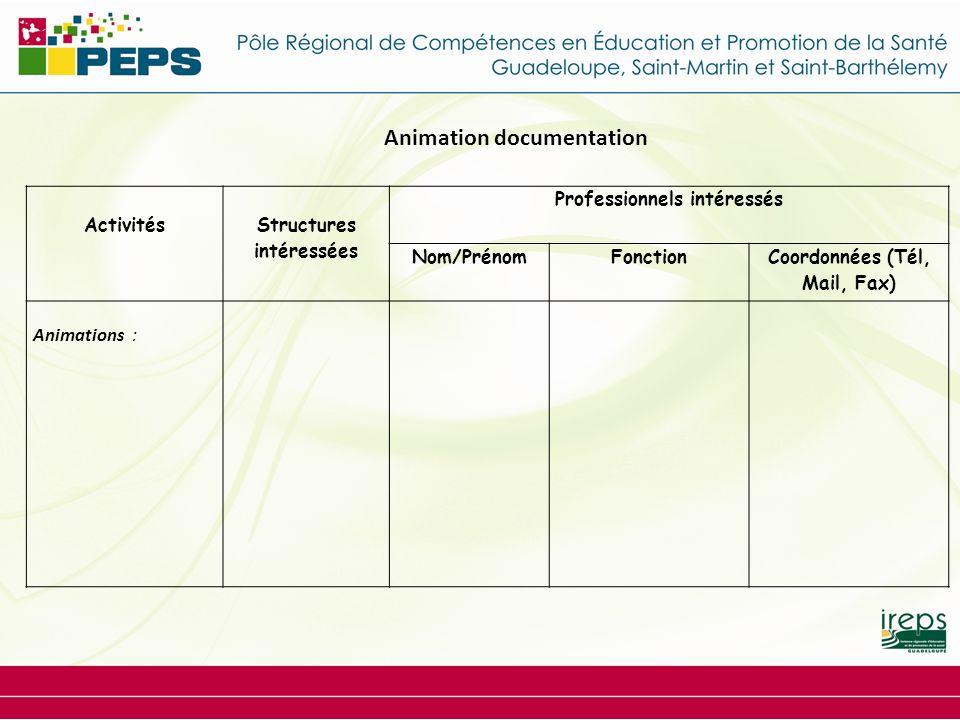 Activités Structures intéressées Professionnels intéressés Nom/PrénomFonction Coordonnées (Tél, Mail, Fax) Animations : Animation documentation