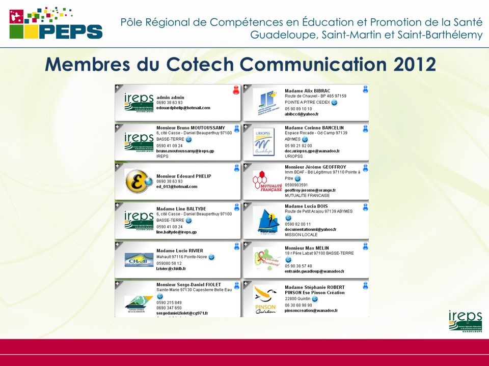 Membres du Cotech Communication 2012