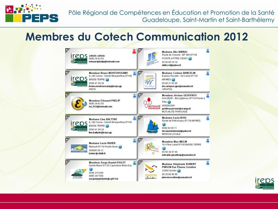Membres du Cotech Documentation 2012