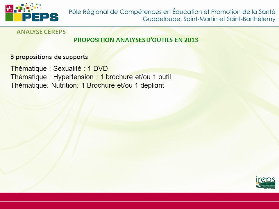 3 propositions de supports PROPOSITION ANALYSES DOUTILS EN 2013 Thématique : Sexualité : 1 DVD Thématique : Hypertension : 1 brochure et/ou 1 outil Thématique: Nutrition: 1 Brochure et/ou 1 dépliant ANALYSE CEREPS