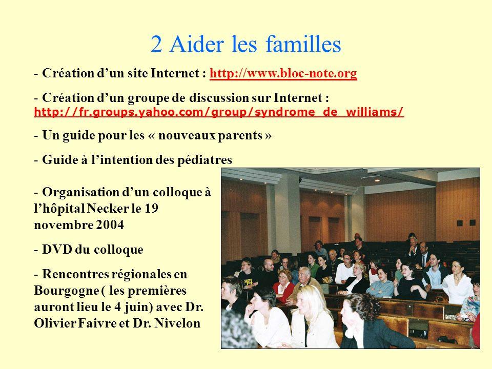 2 Aider les familles - Création dun site Internet : http://www.bloc-note.orghttp://www.bloc-note.org - Création dun groupe de discussion sur Internet : http://fr.groups.yahoo.com/group/syndrome_de_williams/ http://fr.groups.yahoo.com/group/syndrome_de_williams/ - Un guide pour les « nouveaux parents » - Guide à lintention des pédiatres - Organisation dun colloque à lhôpital Necker le 19 novembre 2004 - DVD du colloque - Rencontres régionales en Bourgogne ( les premières auront lieu le 4 juin) avec Dr.