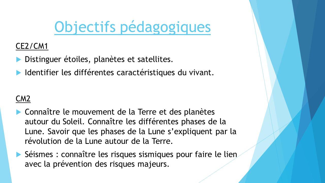 Objectifs pédagogiques CE2/CM1 Distinguer étoiles, planètes et satellites. Identifier les différentes caractéristiques du vivant. CM2 Connaître le mou