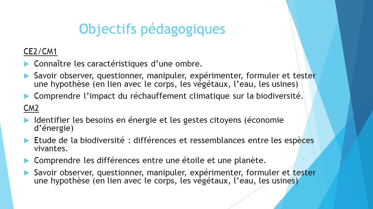 Objectifs pédagogiques CE2/CM1 Connaître les caractéristiques dune ombre. Savoir observer, questionner, manipuler, expérimenter, formuler et tester un
