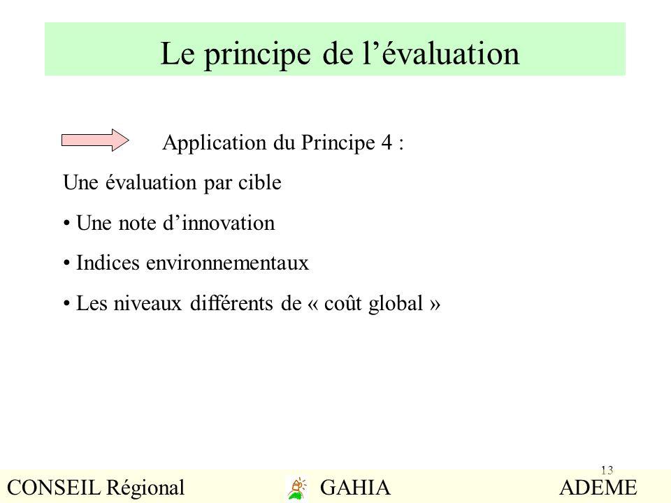 13 Le principe de lévaluation Application du Principe 4 : Une évaluation par cible Une note dinnovation Indices environnementaux Les niveaux différent