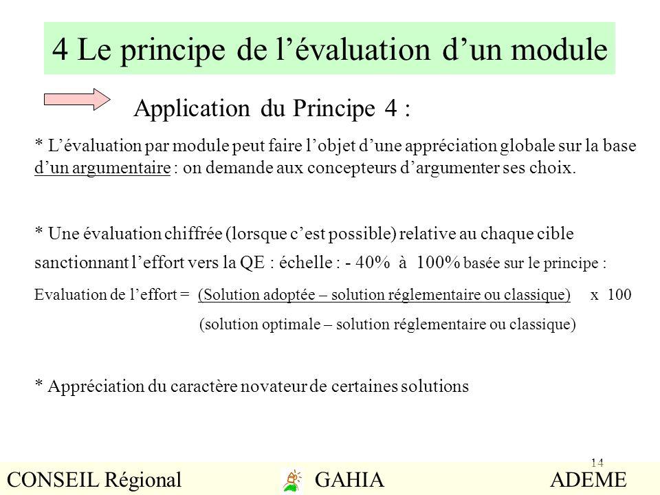 14 4 Le principe de lévaluation dun module Application du Principe 4 : * Lévaluation par module peut faire lobjet dune appréciation globale sur la bas