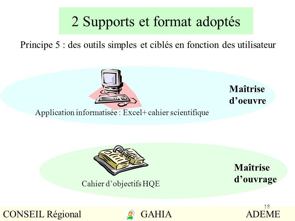 18 2 Supports et format adoptés Principe 5 : des outils simples et ciblés en fonction des utilisateur Application informatisée : Excel+ cahier scienti