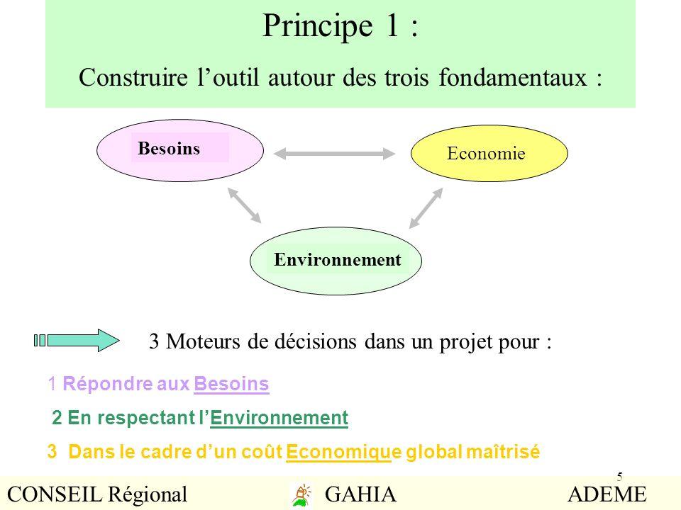 5 Principe 1 : Construire loutil autour des trois fondamentaux : 3 Moteurs de décisions dans un projet pour : Environnement Besoins Economie CONSEIL R