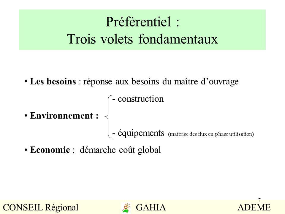 7 Préférentiel : Trois volets fondamentaux Les besoins : réponse aux besoins du maître douvrage - construction Environnement : - équipements (maîtrise