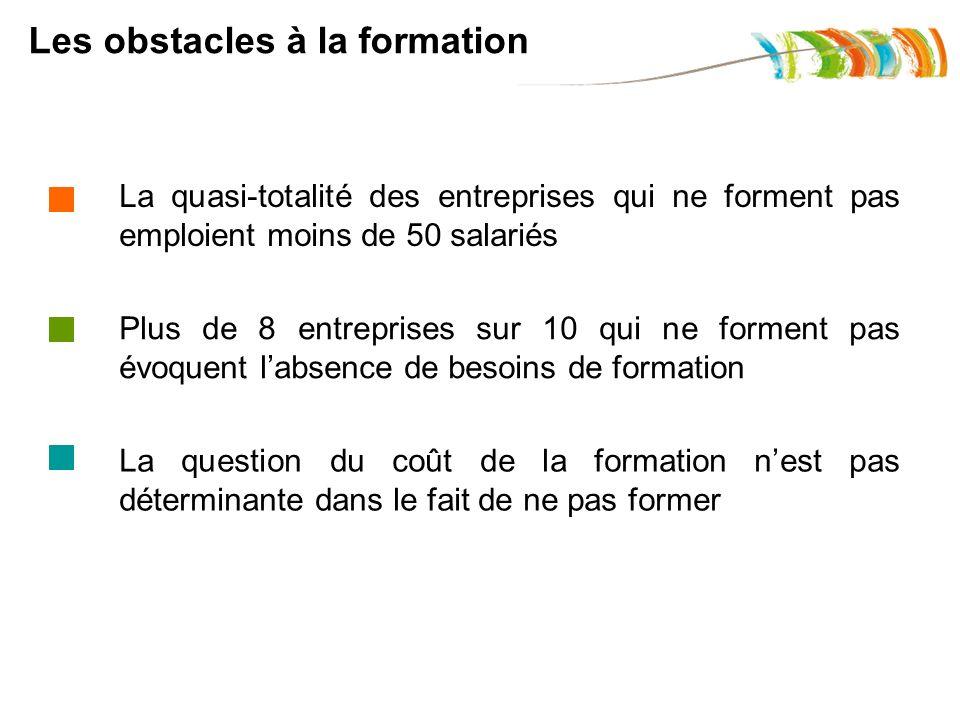 Les obstacles à la formation La quasi-totalité des entreprises qui ne forment pas emploient moins de 50 salariés Plus de 8 entreprises sur 10 qui ne f