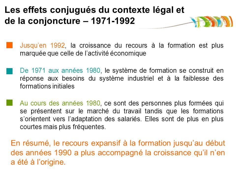 Les effets conjugués du contexte légal et de la conjoncture – 1971-1992 Jusquen 1992, la croissance du recours à la formation est plus marquée que cel