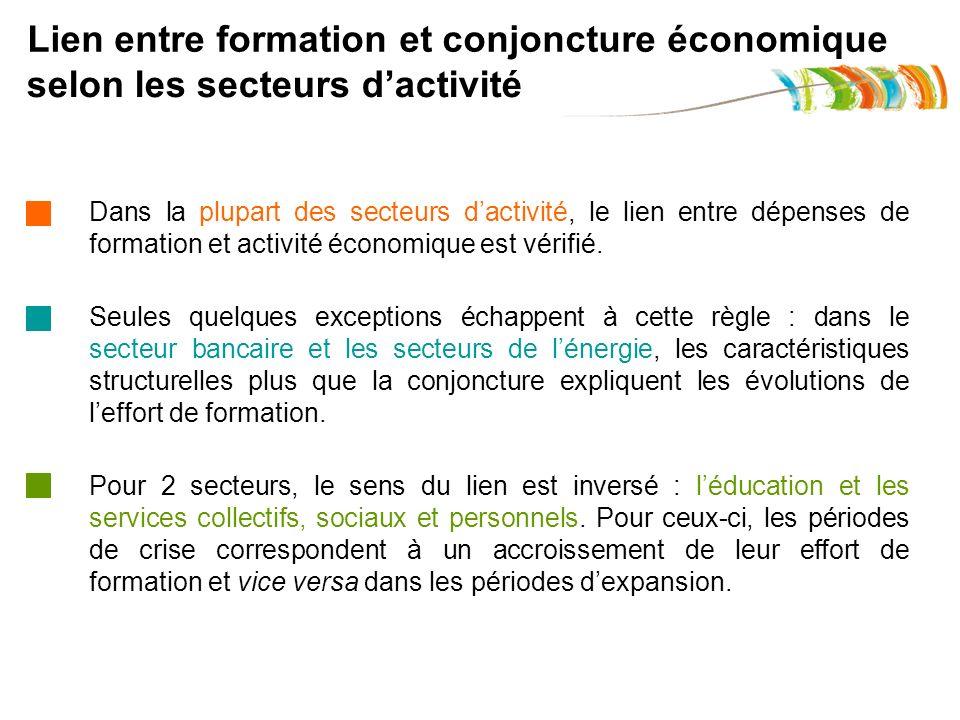 Seules quelques exceptions échappent à cette règle : dans le secteur bancaire et les secteurs de lénergie, les caractéristiques structurelles plus que la conjoncture expliquent les évolutions de leffort de formation.