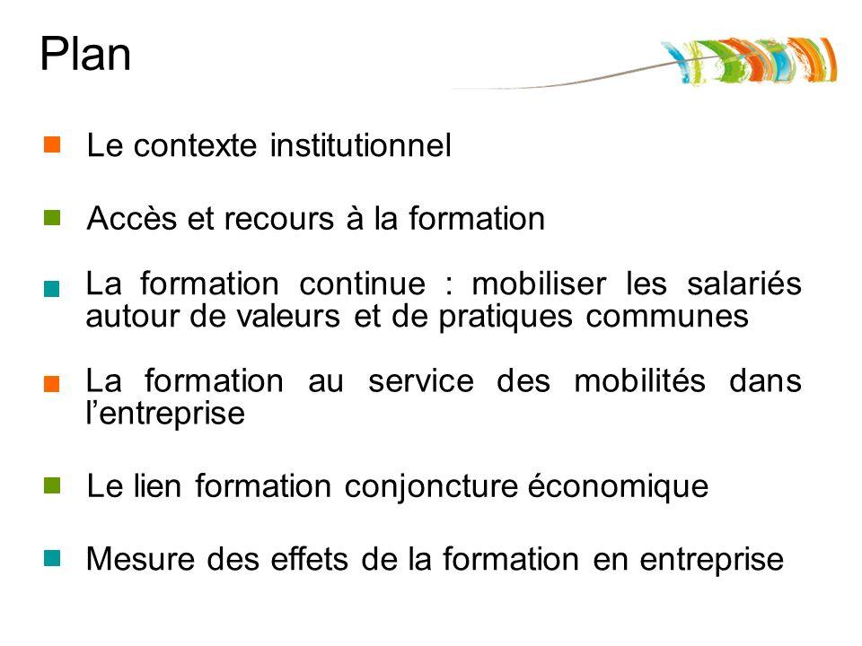 Le contexte institutionnel Accès et recours à la formation La formation continue : mobiliser les salariés autour de valeurs et de pratiques communes L