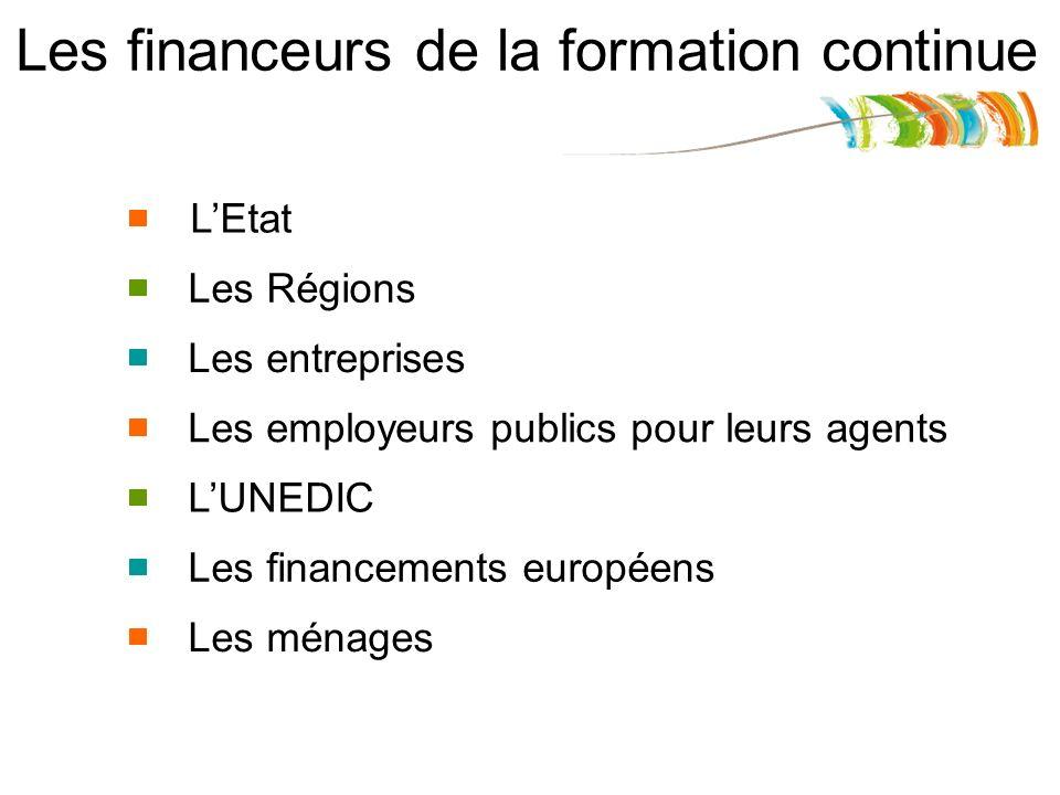 Les financeurs de la formation continue LEtat Les Régions Les entreprises Les employeurs publics pour leurs agents LUNEDIC Les financements européens Les ménages
