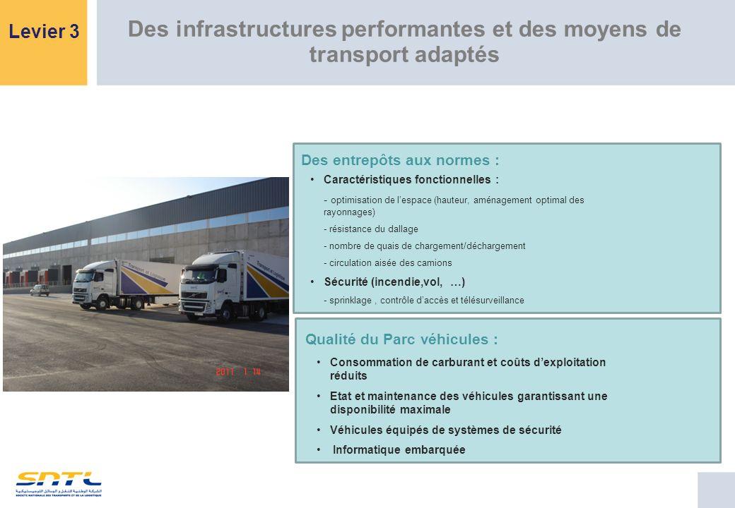 Des infrastructures performantes et des moyens de transport adaptés Levier 3 Caractéristiques fonctionnelles : - optimisation de lespace (hauteur, amé
