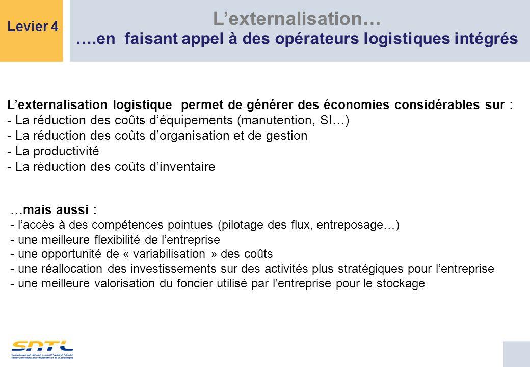 Lexternalisation logistique permet de générer des économies considérables sur : - La réduction des coûts déquipements (manutention, SI…) - La réductio