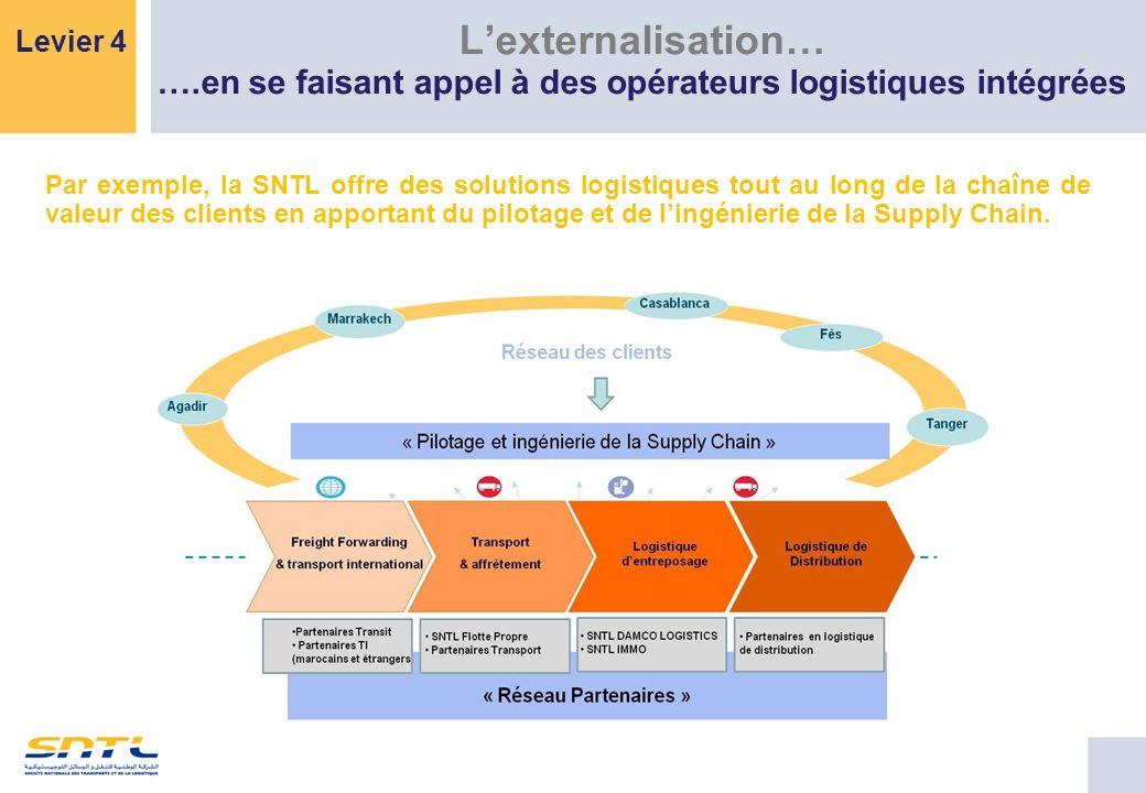 Lexternalisation… ….en se faisant appel à des opérateurs logistiques intégrées Levier 4 Par exemple, la SNTL offre des solutions logistiques tout au l