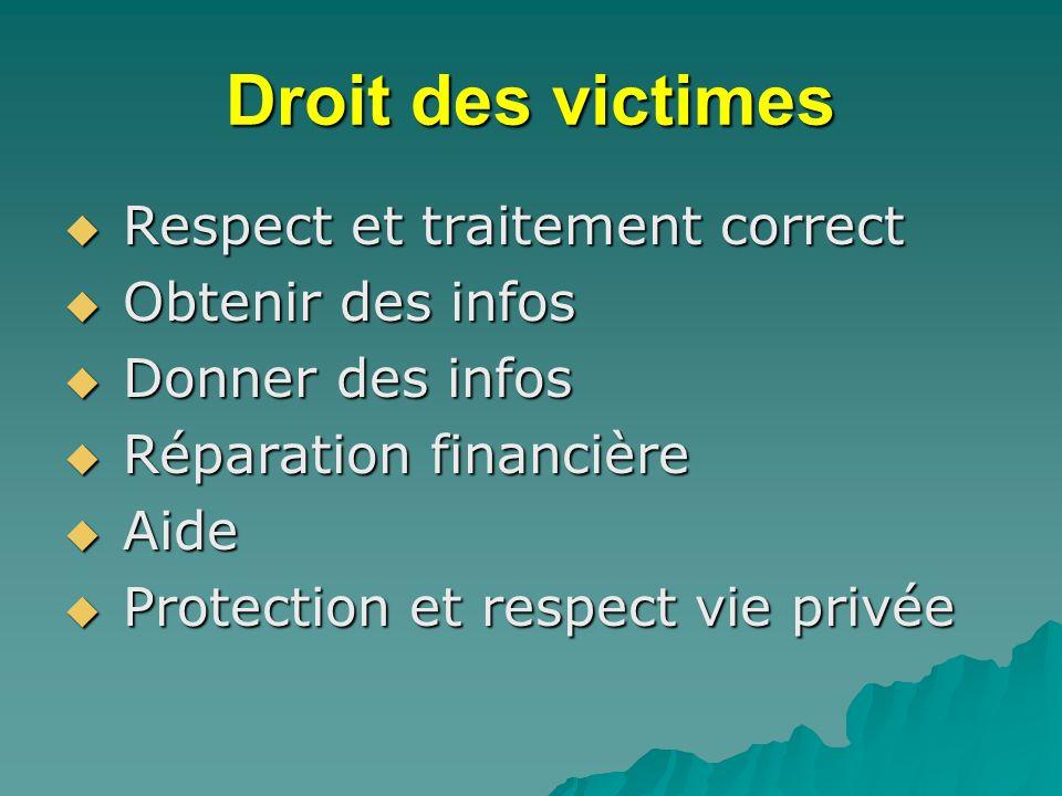 Avocats - Sv daide aux Victimes Et limpact sur la reconstruction de la victime ???