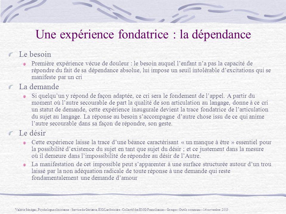 Quelques références pour aller plus loin Emile Benveniste, De la subjectivité dans le langage In: « Problèmes de linguistique générale »,1.