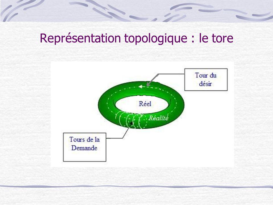 Représentation topologique : le tore